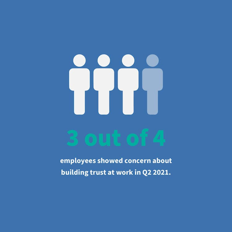 2021-trust-at-work-concerns-for-employees