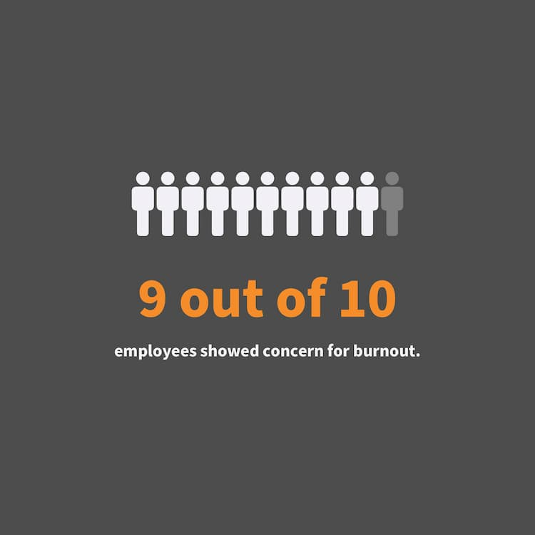 9-out-of-10-employees-showed-concern-for-burnout-in-2021