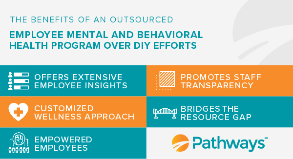 Pathways-Outsourced-Employee-Behavioral-Health-Program-Benefits-01-1